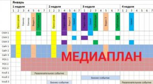 Медиаплан образец